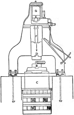 EB1911 Iron and Steel - Fig. 37.—Steam Hammer.jpg