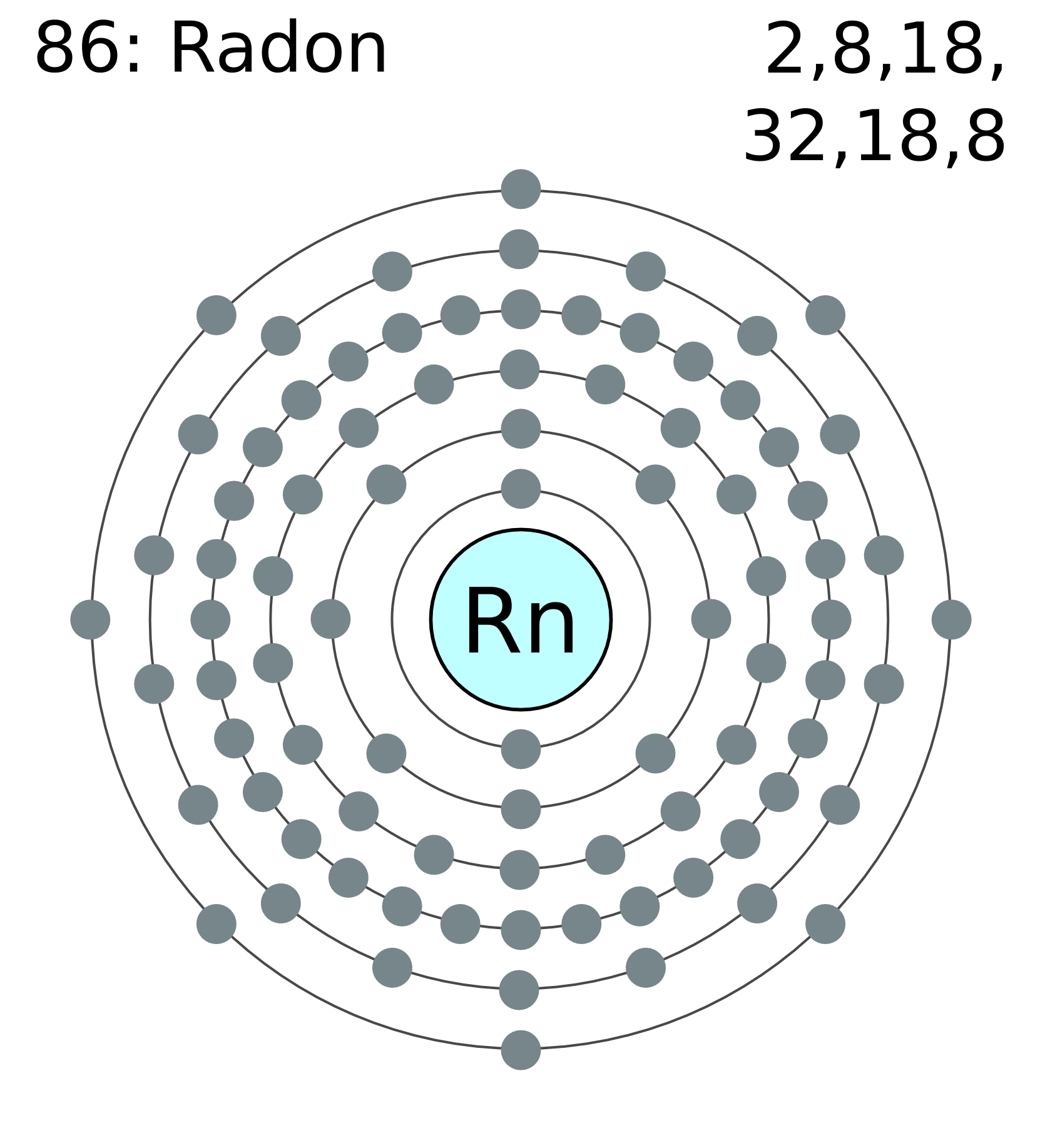 Electron_shell_086_radon file electron shell 086 radon png wikimedia commons radian diagram at couponss.co