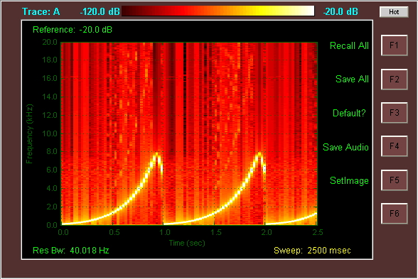 Exponential Chirp Spectrogram