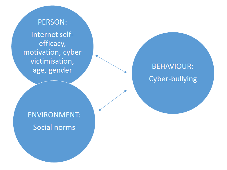 Psycololgical Reasons Someone Damages Personal Property