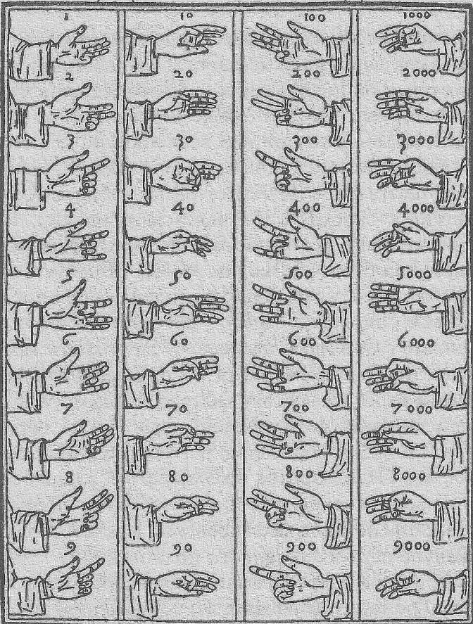 Finger_counting.jpg