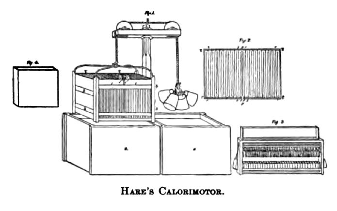 File:Hare's Calorimotor.png