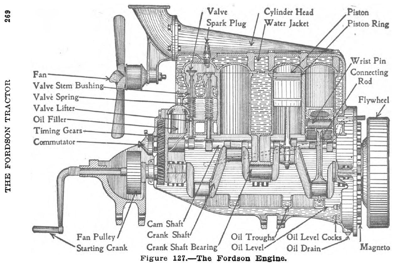 Tractor Engine Parts : F cutaway engine free image for user manual