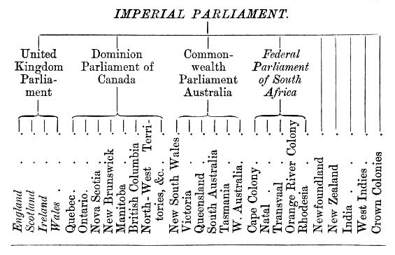 Page 052 (Problems of Empire, 1904).png