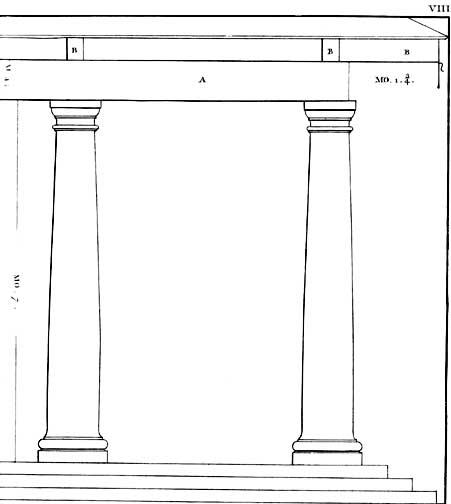 Porządek toskański w dziele Andrea Palladia, Quattro Libri di Architettura, 1570