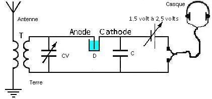 """Fabrication d'un poste """"à galène"""" - Page 2 Poste_d%C3%A9tecteur_%C3%A9lectrolytique"""