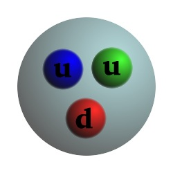 Quark structure of proton