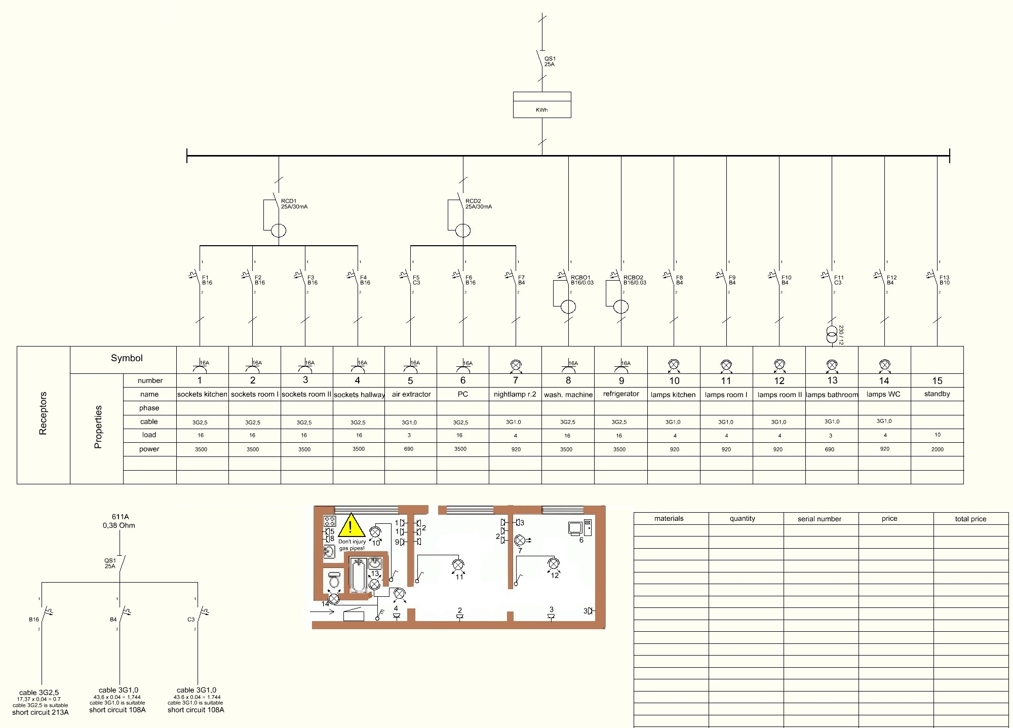 Old House Wiring Diagram Diagrams Home Types Rewiring Free Engine Image For