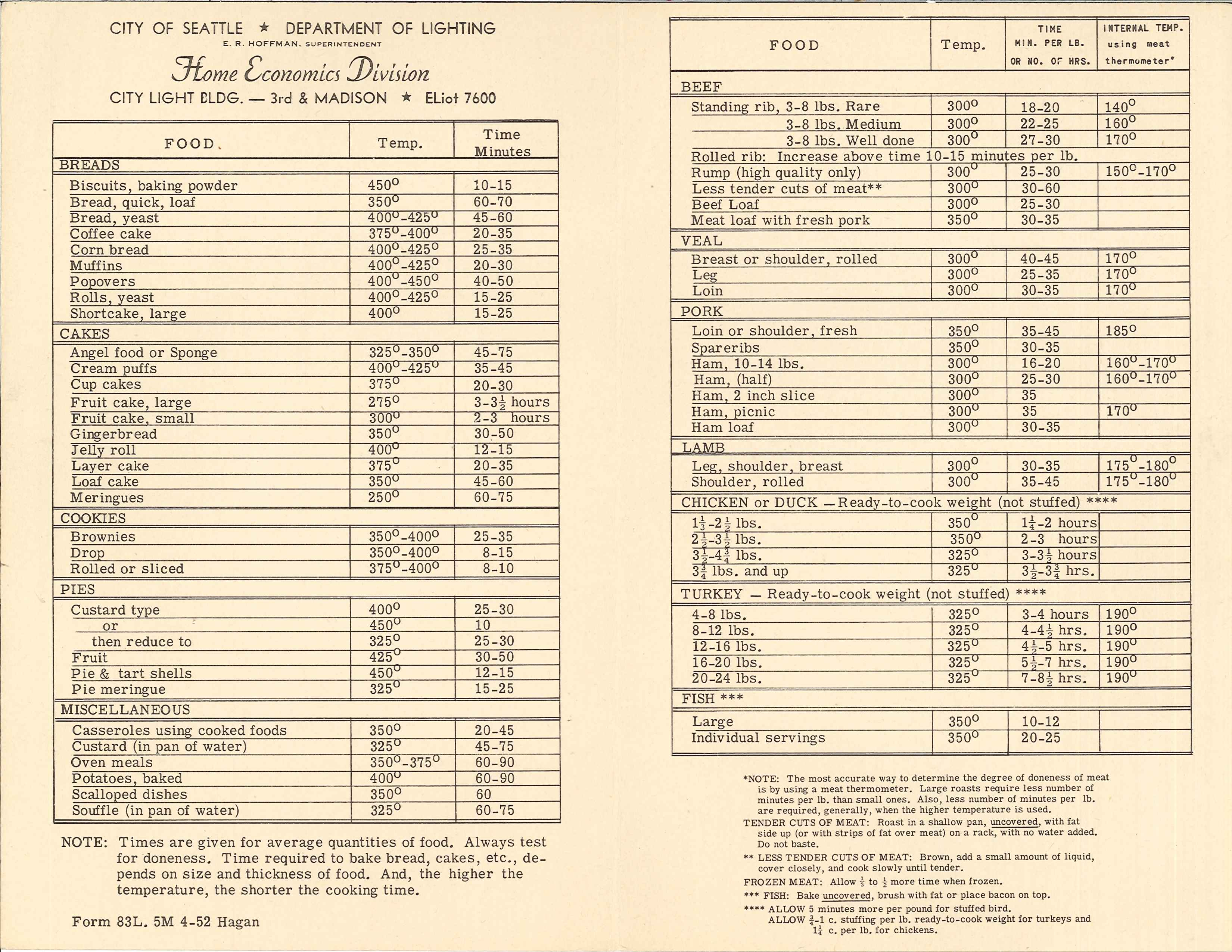File Seattle City Light Home Economics Division Cooking Instructions 1952 Jpg Wikimedia Commons
