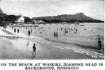 Waikiki, early 20th century