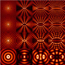 Interference of two circular waves - Wavelength (decreasing bottom to top) and Wave centers distance (increasing to the right). Absolute value snapshots of the (real-valued, scalar) wave field. As time progresses, the wave fronts would move outwards from the two centers, but the dark regions (destructive interference) stay fixed.