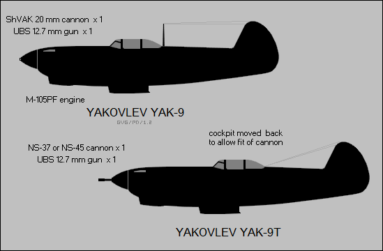 Yakovlev_Yak-9_and_Yak-9T_side-view_silh
