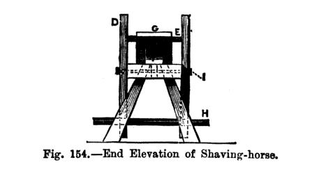 19th century knowledge carpentry and woodworking shaving horse end view.jpg