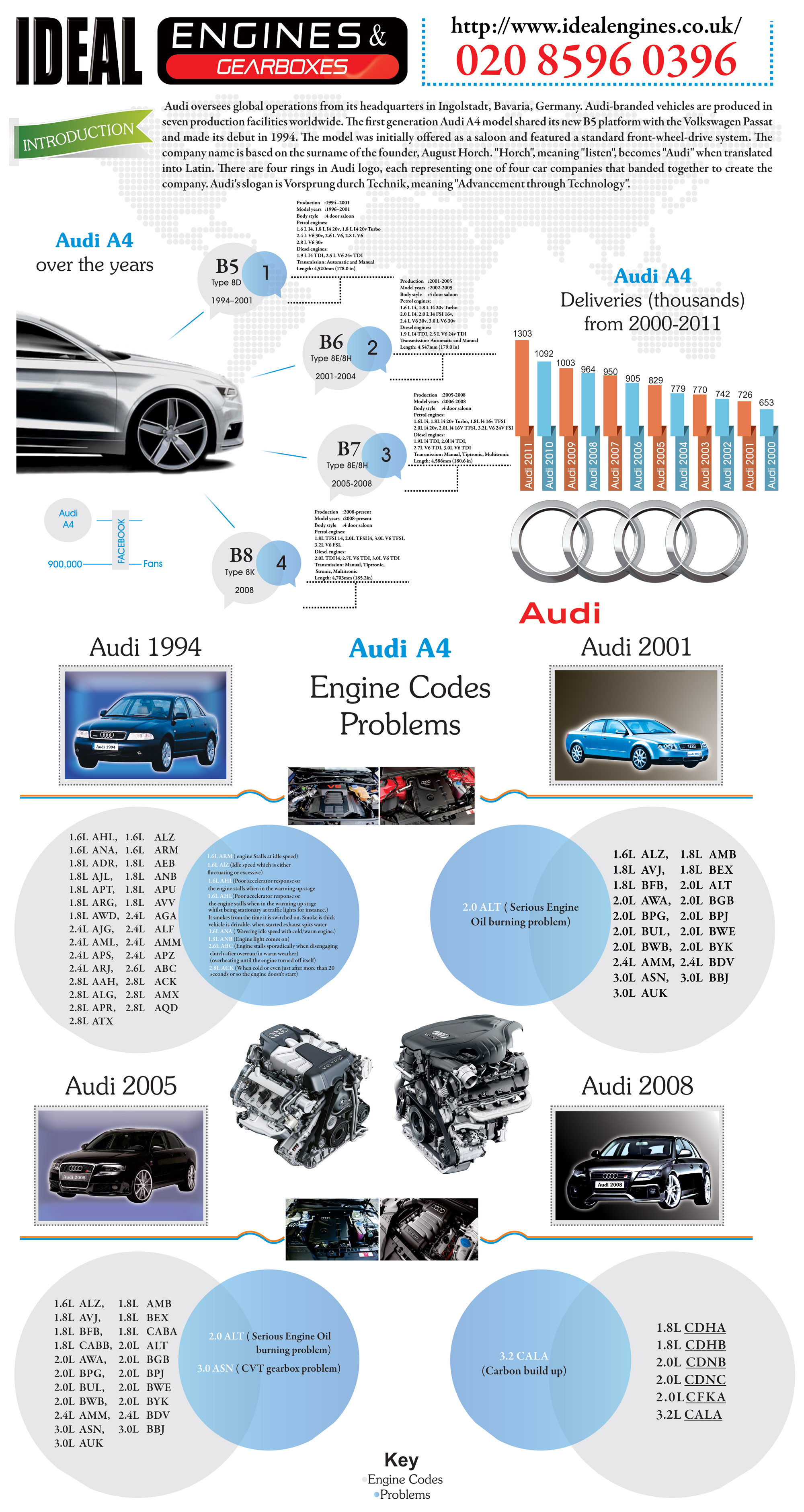 File Audi A4 Engine Infographic Jpg Wikimedia Commons