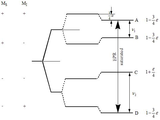 Fileendor Method 1g Wikipedia