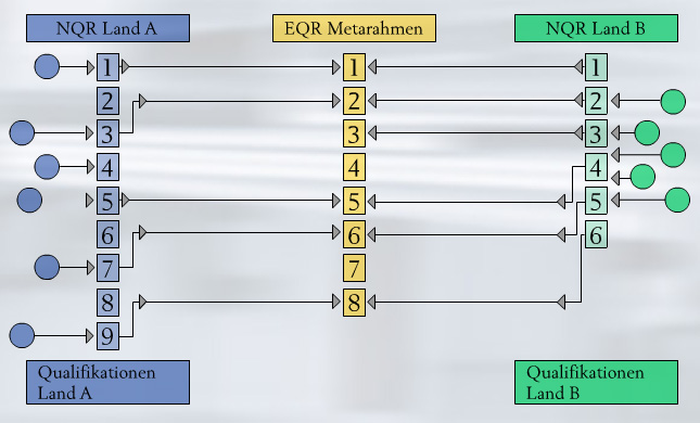 EuropeanQualicationsFramework.jpg
