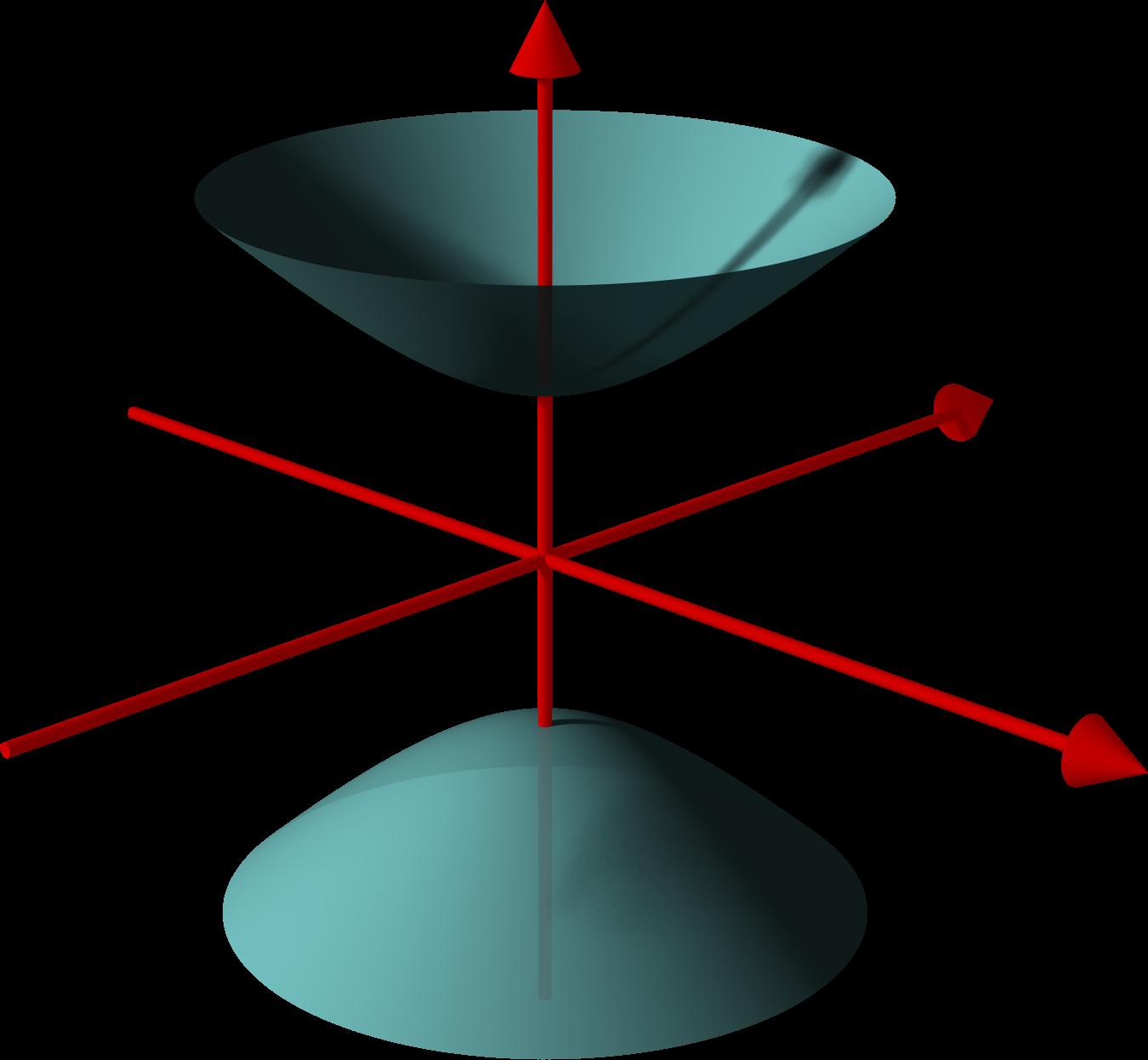 hyperboloid2.png