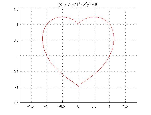Implicit Heart