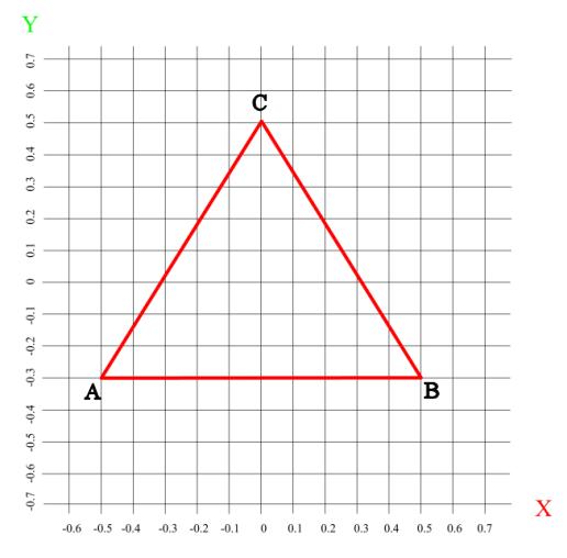 Funktion im koordinatensystem zeichnen online dating 7