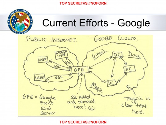NSA Muscular Google Cloud