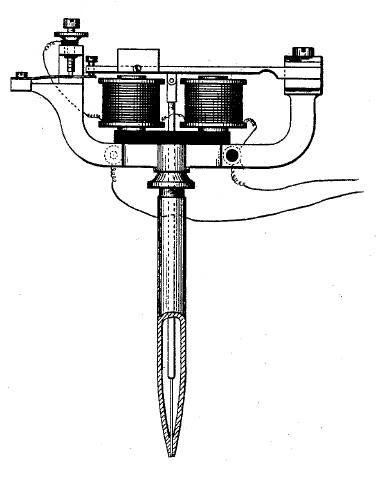 <!-- US patent -->, Stencil-Pens. Later adapted to be a Tattoo machine.