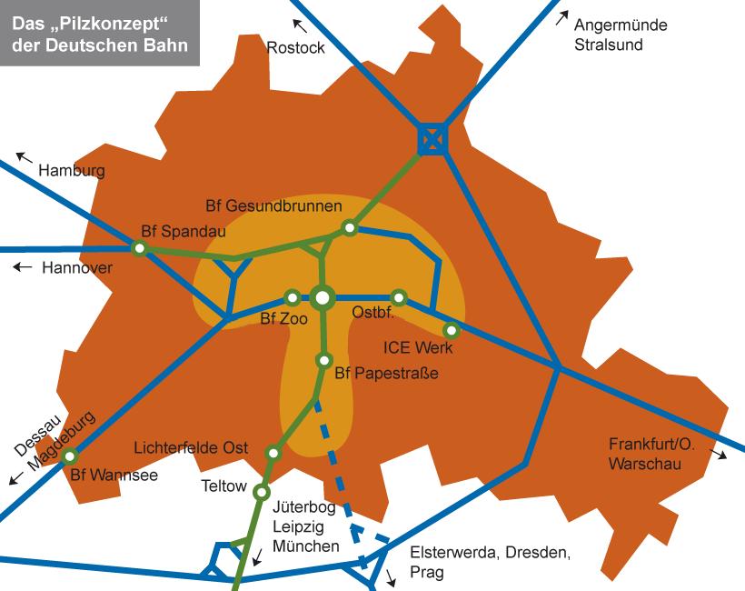 Db Karte Berlin.Pilzkonzept Wikipedia