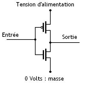 Fonctionnement d 39 un ordinateur les circuits combinatoires for Porte logique non et