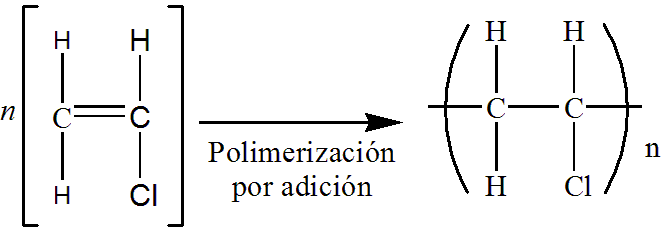Tập tin:Reaccion PVC.png