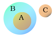 Venn-diagram-ABC.png