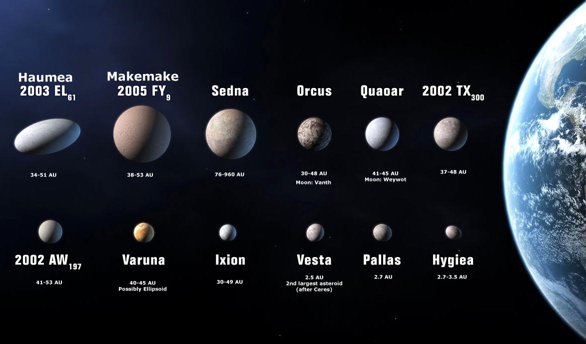 all the planets names - photo #20