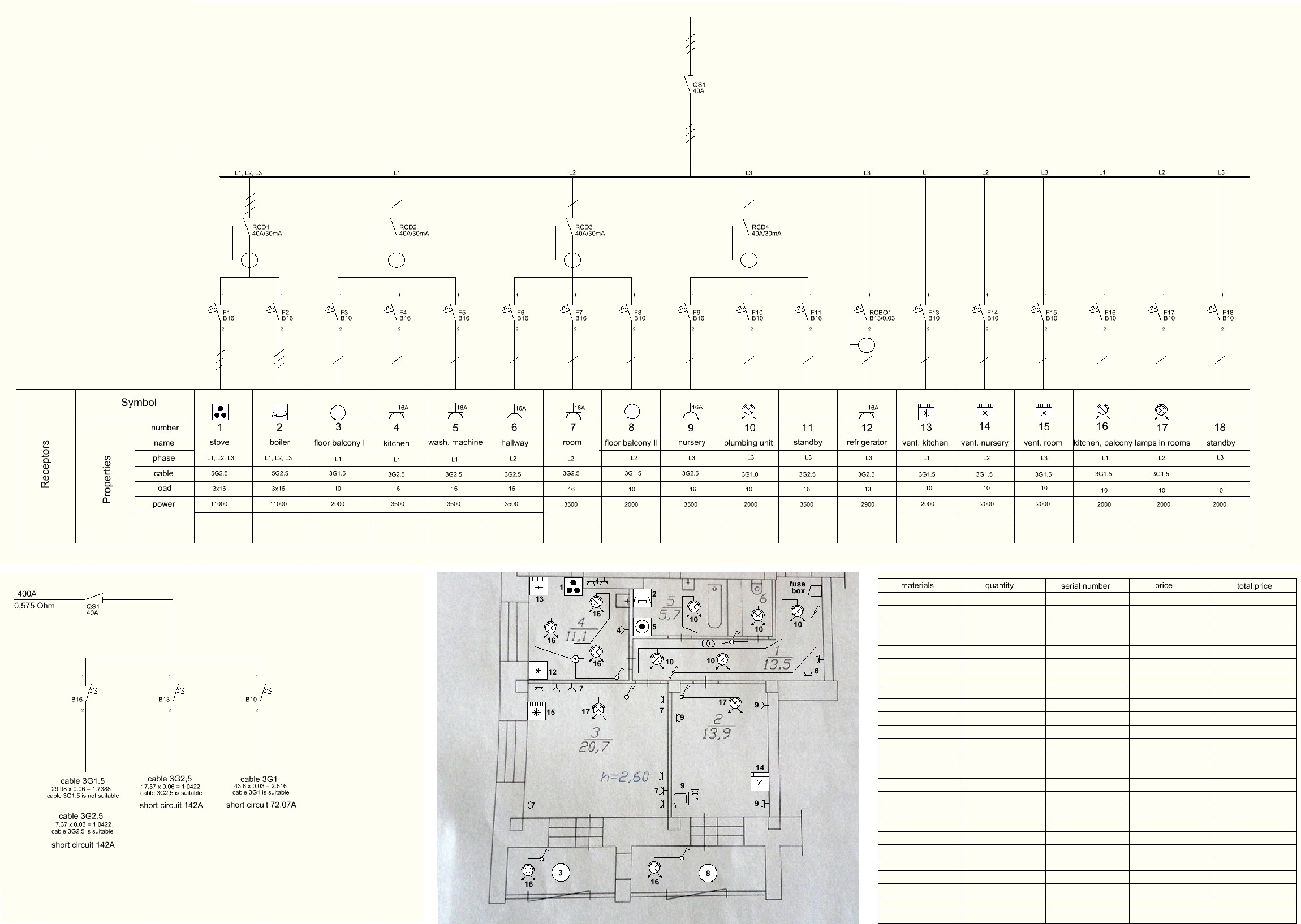 Cost Of Rewiring A House | restaurents
