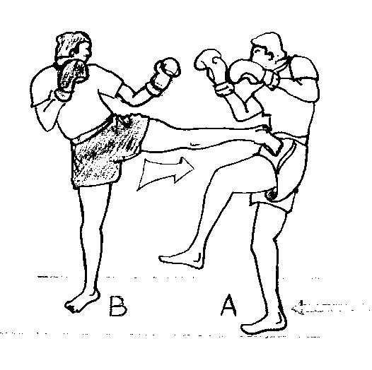 boxe - d u00e9finition