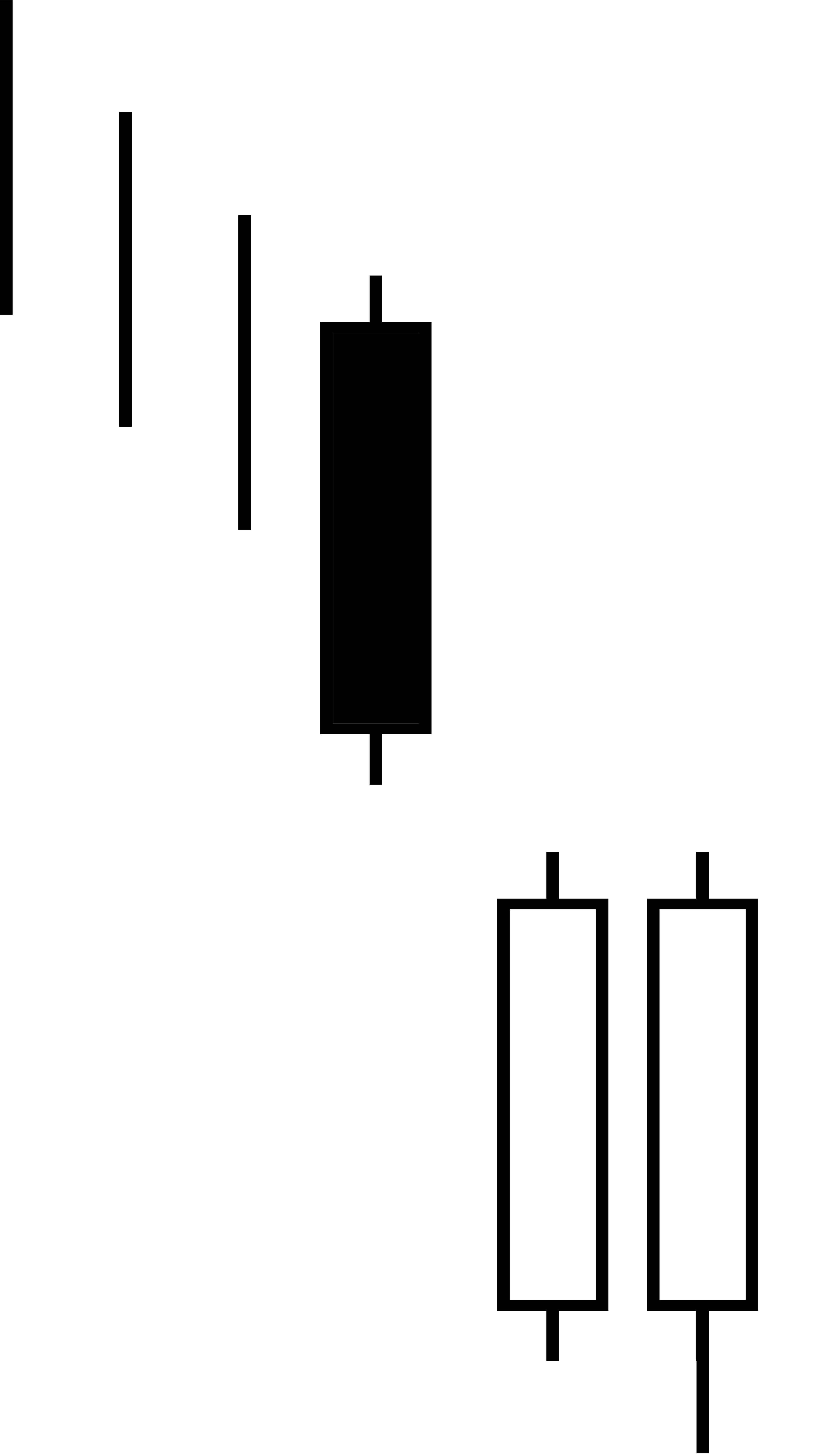 Candlestick Charts Live: Candlestick pattern bearish side-by-side white lines.jpg ,Chart