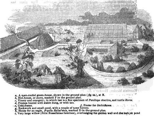 File Cannonmills Cottage Garden Plan Jpg Wikimedia Commons