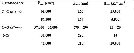 4,4'-bis(dimethylamino)fuchsone