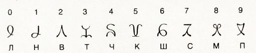 Аглифы