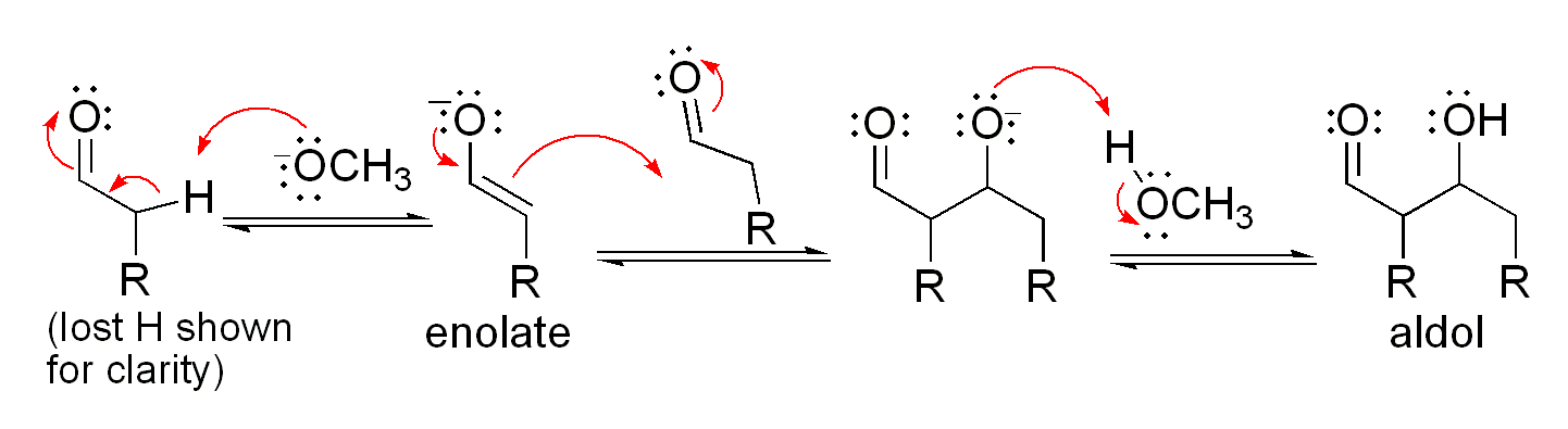File Enolate Aldol Formation Mechanism Png Wikimedia Commons