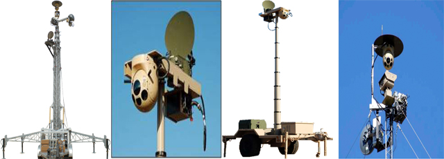 Ground Based Operational Surveillance System Wikipedia