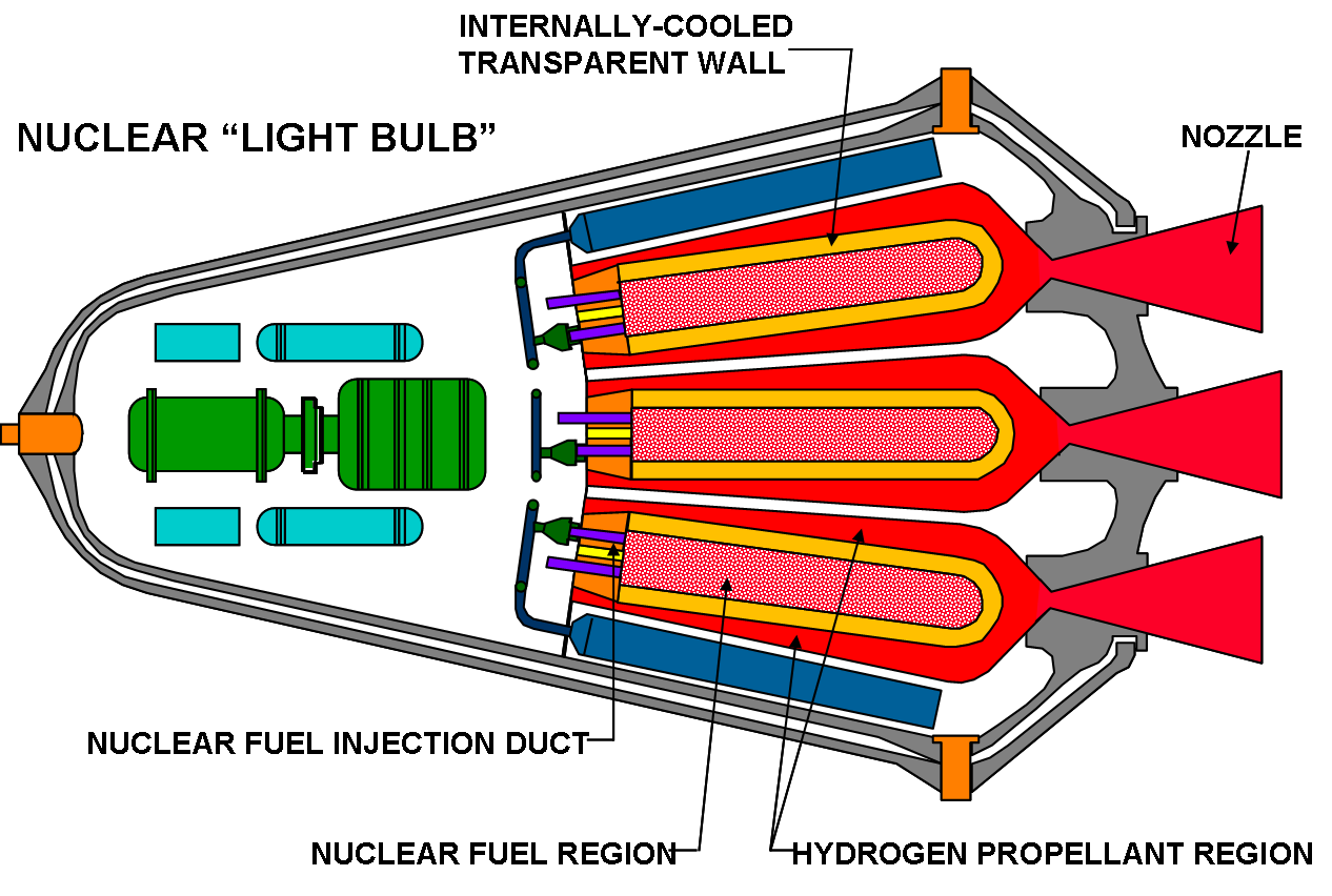 Nuclear Lightbulb Engine