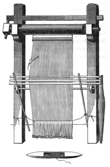 Icelandic warp weighted loom