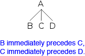 Intermediate-Syntax-Structure-20.jpg