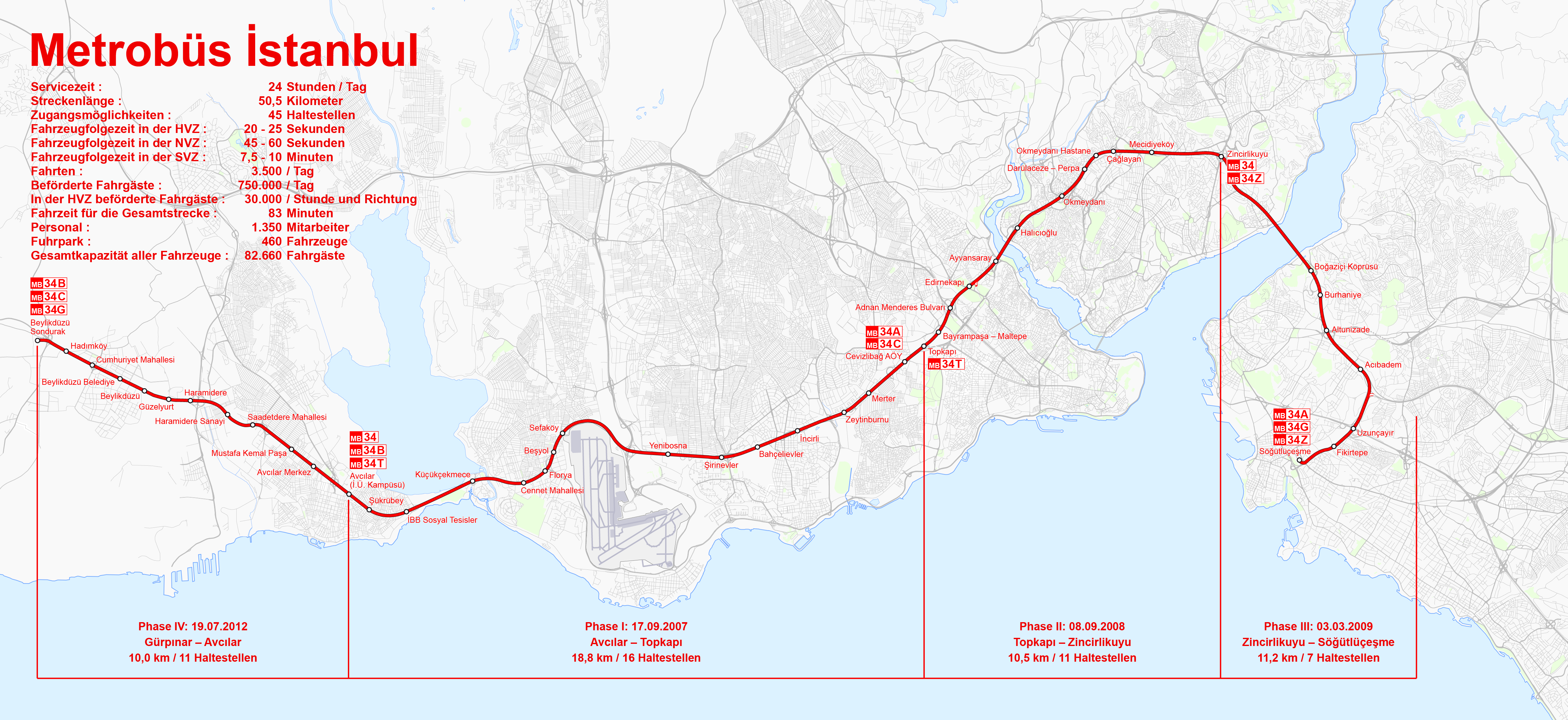 Datei:Map of the Istanbul Metrobüs.png – Wikipedia