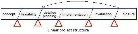 Project phases2.JPG