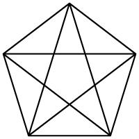Le pentagrame chinois Regular_pentagram