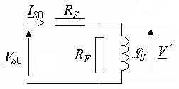 modèle équivalent machine asynchrone