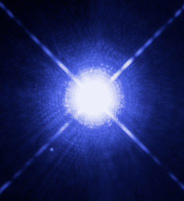 Sirius est un système binaire composé d'une étoile de la séquence principale et d'une naine blanche (en bas à gauche), près de 10 000 fois moins lumineuse (Image Télescope spatial Hubble) - Époque J2000.0 - NASA, ESA, H. Bond (STScI), and M. Barstow (University of Leicester) - Wikimedia Commons