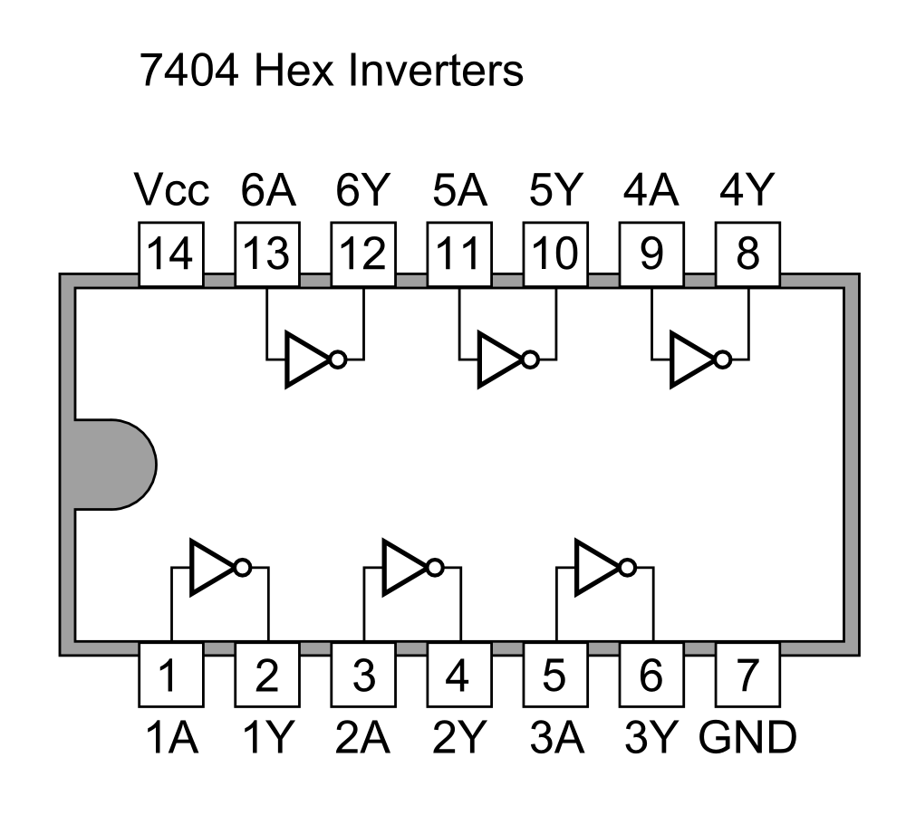 File 7404 Hex Inverters Png Wikimedia Commons