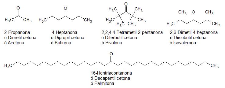Shaka De Virgo: aldehidos y cetonas