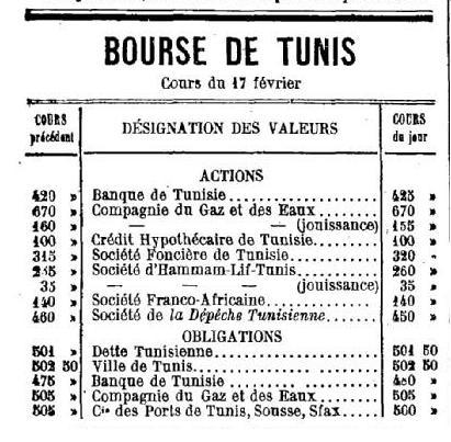 file cotation en bourse de tunis de la banque de tunisie la d p che tunisiennne. Black Bedroom Furniture Sets. Home Design Ideas