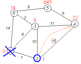 Dijkstra graph8.PNG